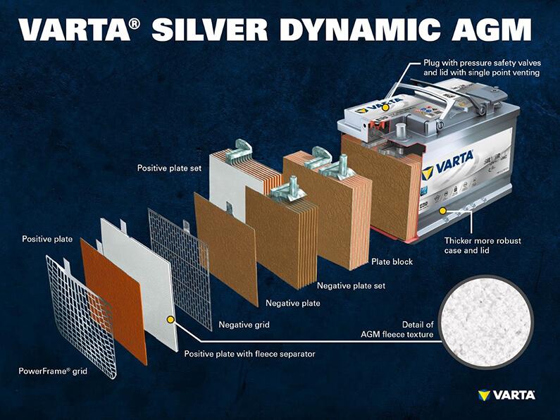 Varta Silver Dynamic AGM battery